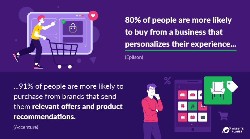 outline---personalization-statistics-2.png