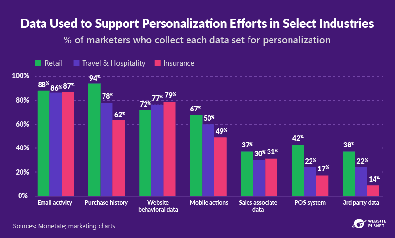 outline---personalization-statistics-24.png