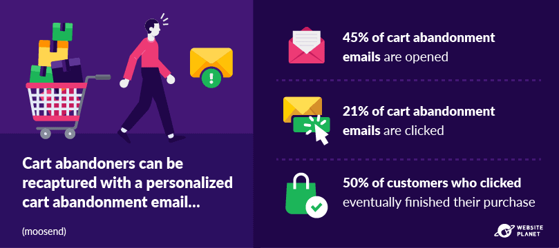 outline---personalization-statistics-30.png