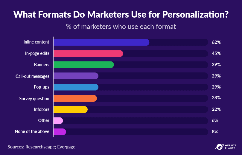outline---personalization-statistics-37.png