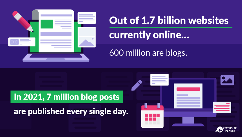 -outline---business-blogging-stats-in-2021-2.png