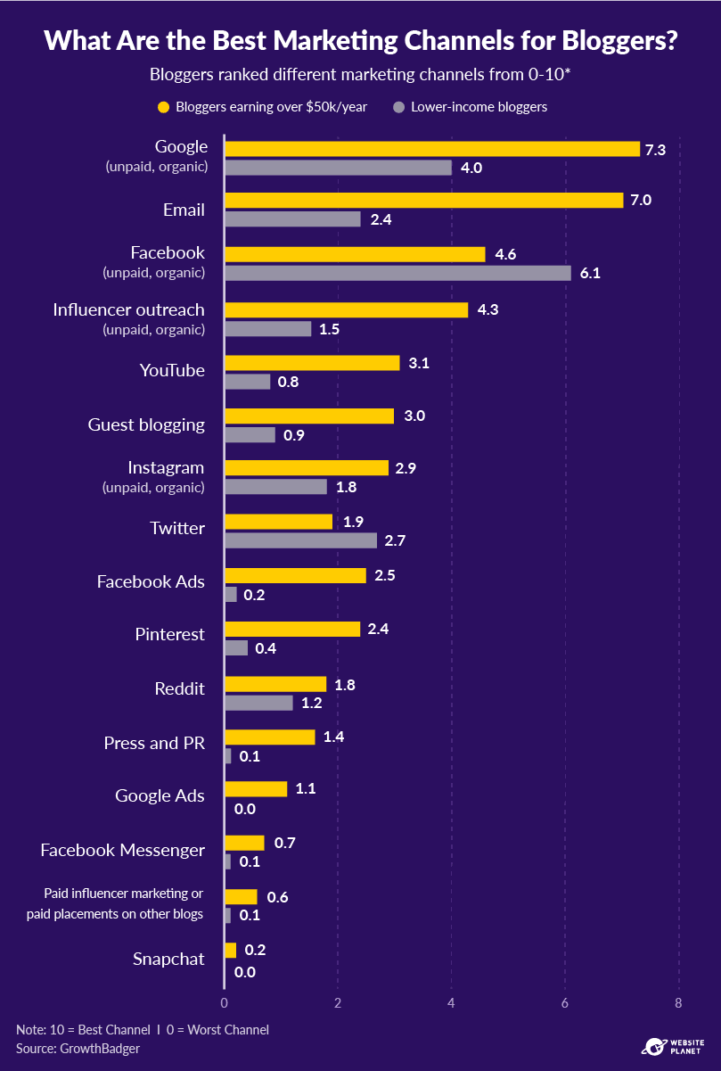 -outline---business-blogging-stats-in-2021-25.png