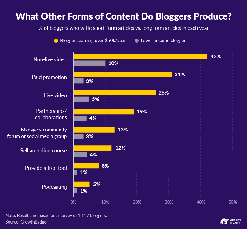 -outline---business-blogging-stats-in-2021-26.png