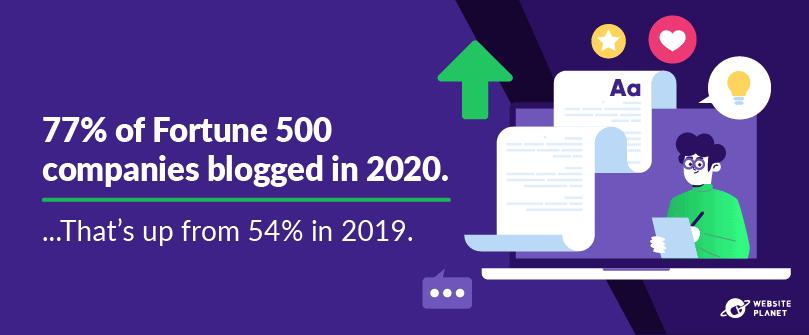 -outline---business-blogging-stats-in-2021-3.png