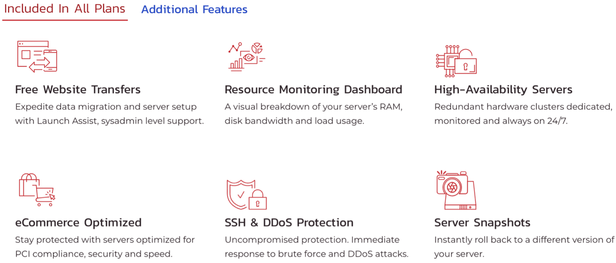 Details of features included in all of InMotion Hosting's plans