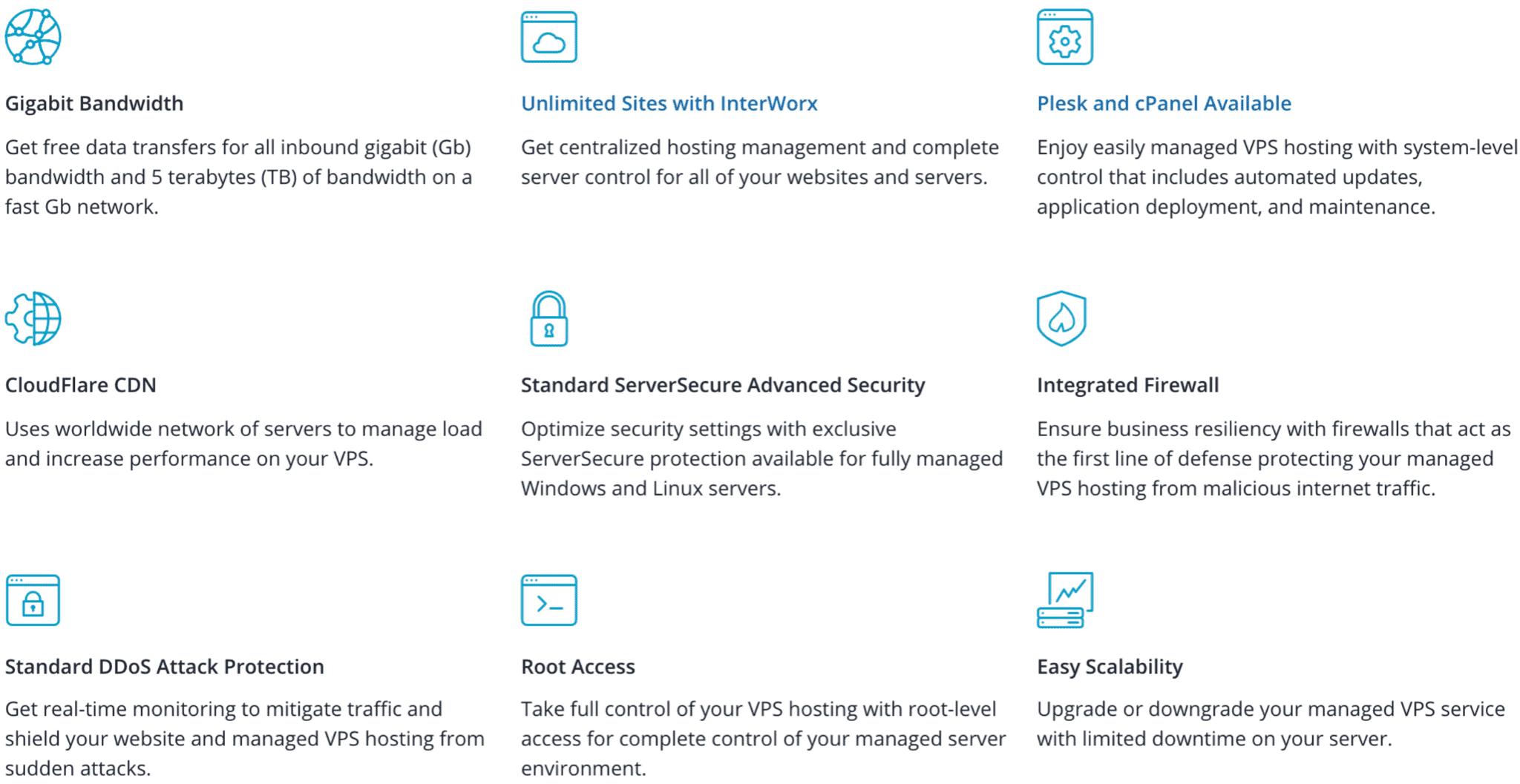 Details of Liquid Web's VPS plans