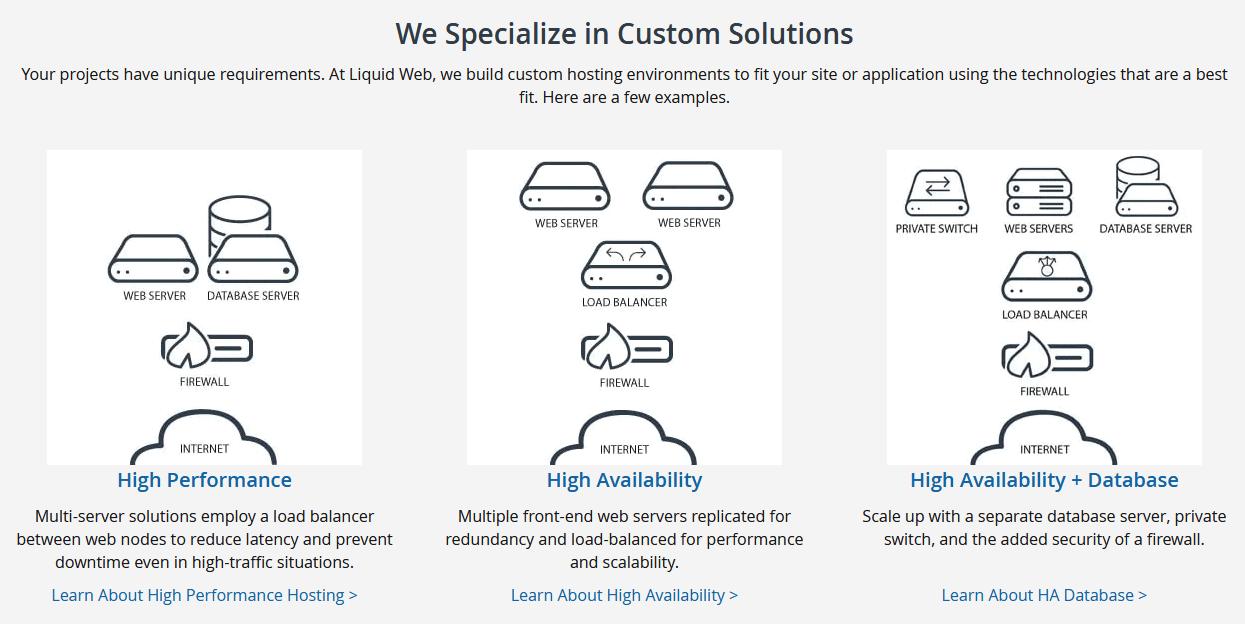 liquid-web-thrives-on-custom-solutions