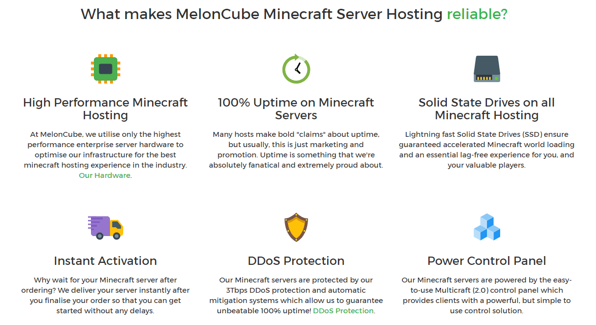 MelonCube Minecraft Hosting Feature List