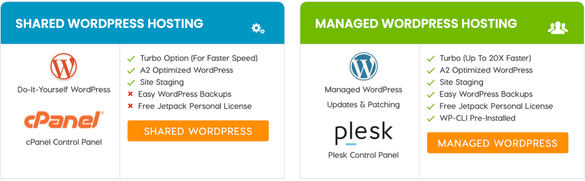 comparison-of-a2-hosting's-shared-and-managed-wordpress-plans