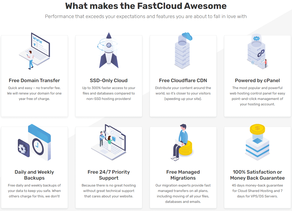 screen-capture-of-fastcomet-hosting-feature-highlights