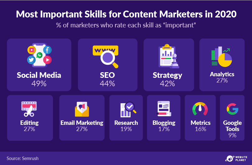 copy-of-outline---content-marketing-stats-pc--9.png