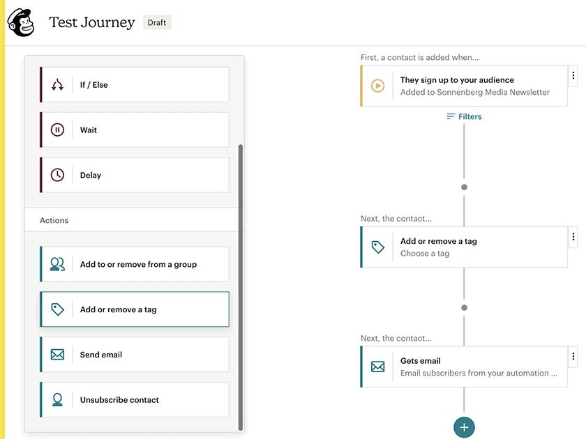 Mailchimp marketing automations