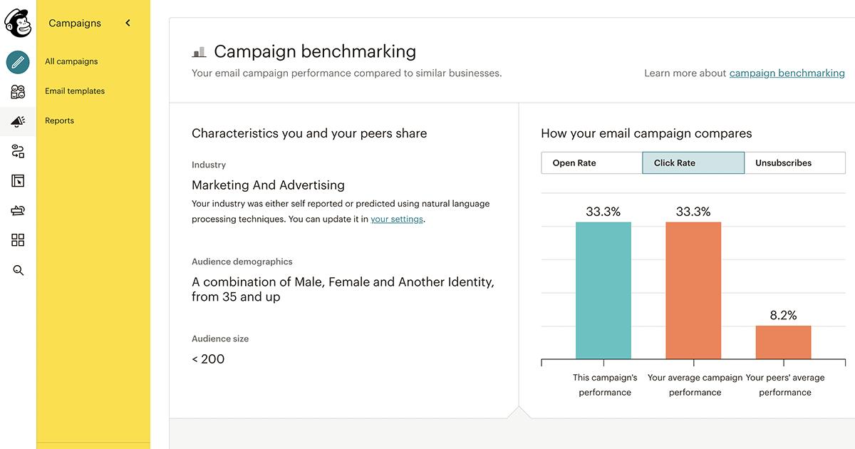 mailchimp-benchmark-report