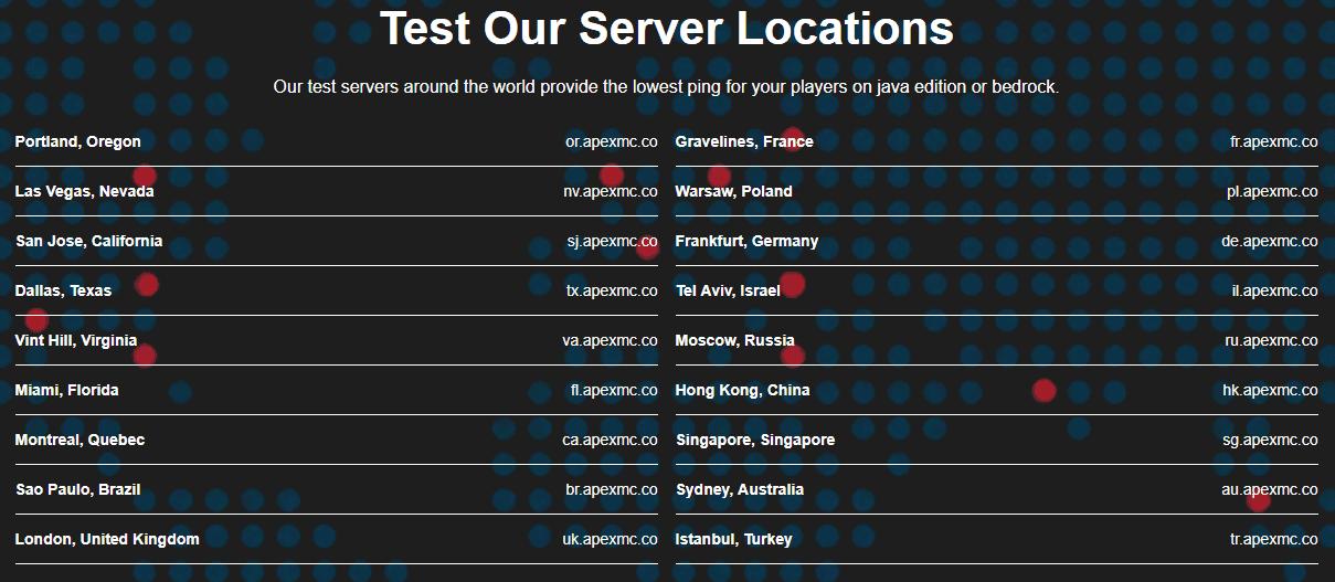 1 RU_6 Best Hosting Providers for Minecraft Gaming Servers in 2021 (3068)