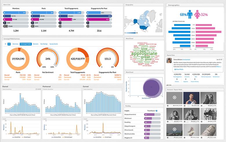 Image - Dashboard_presentation