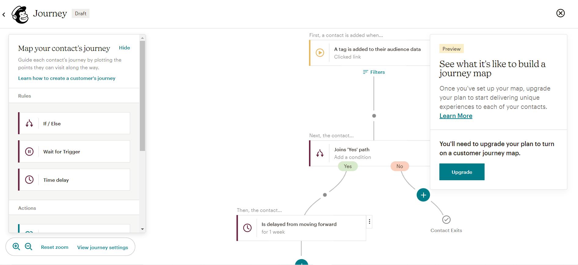 Mailchimp's automation suite