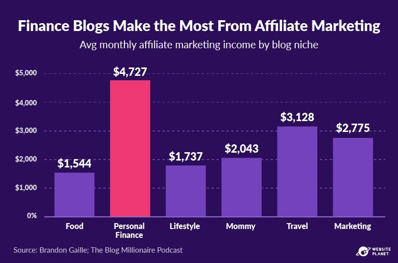copy-of-blogging-statistics-45.png