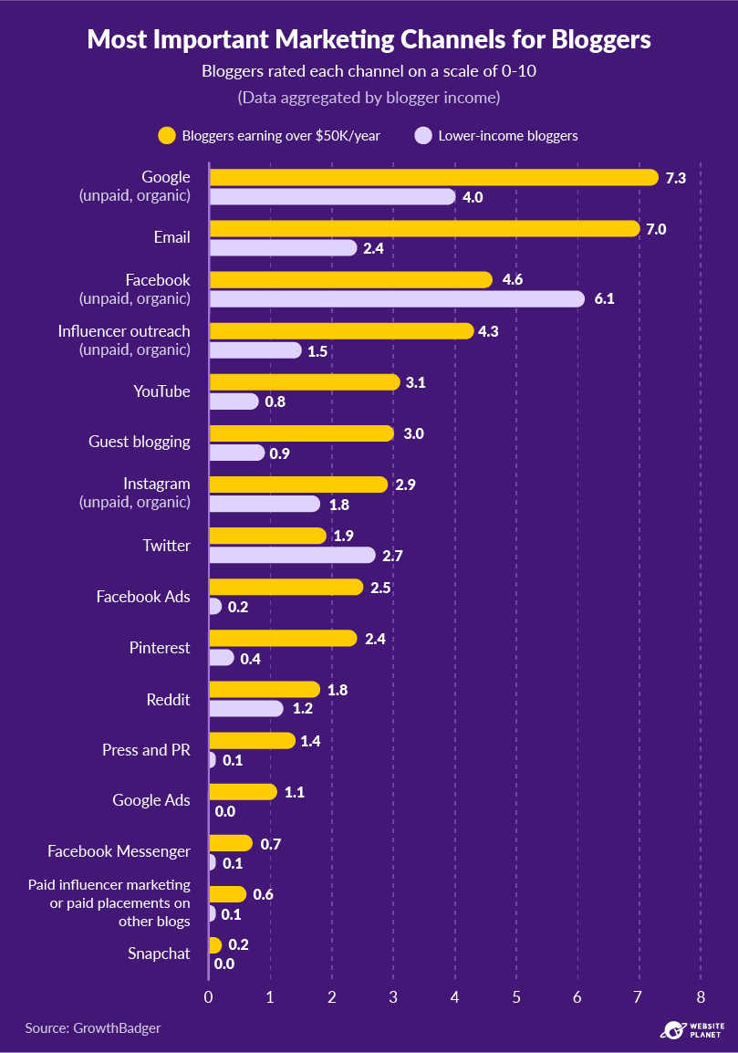 copy-of-blogging-statistics-46.png