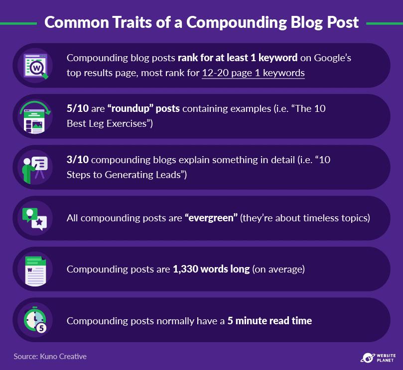 copy-of-blogging-statistics-55.png