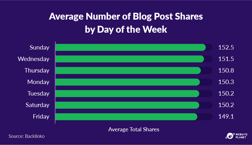 copy-of-blogging-statistics-56.png
