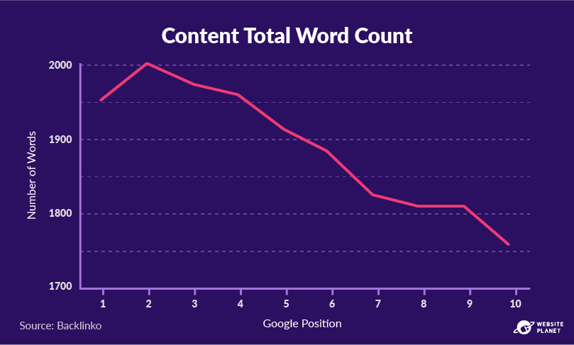 copy-of-blogging-statistics-79.png