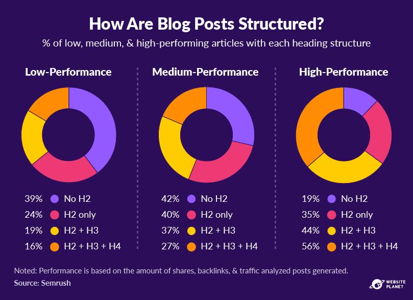copy-of-blogging-statistics-91.png