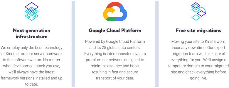 kinsta google cloud th