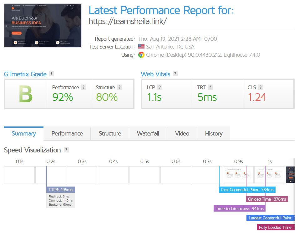 godaddy-vps-gtmetrix-test-results