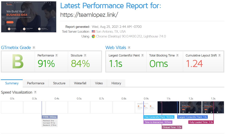 a2-hosting's-gtmetrix-test-results